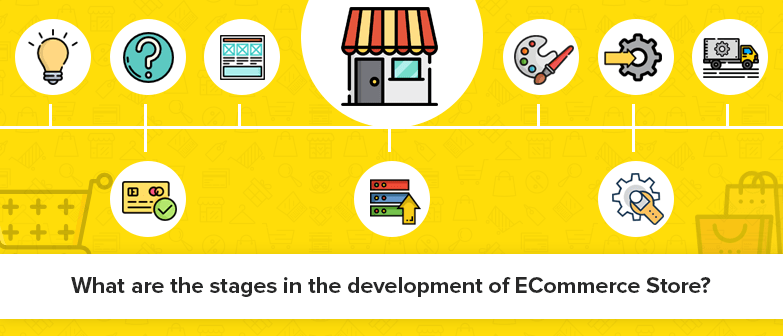 What-are-the-stages-in-the-development-of-ECommerce-Store